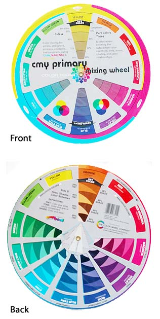 Experience For All Matrix Hair Color Wheel